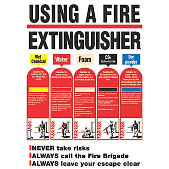 """""""Using A Fire Extinguisher"""" Safety Poster 600 x 420mm"""